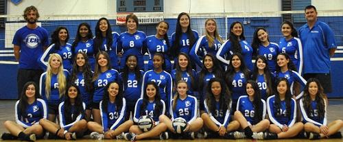 Đội thể thao của trường EI Camino